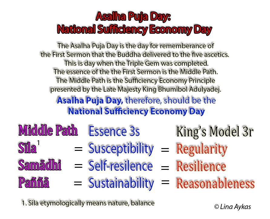 4 ASALHA PUJA DAY
